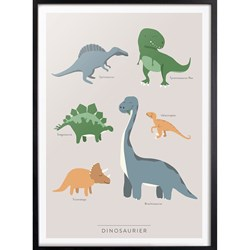 Kunskapstavlan Dinosaurs Print 30 x 40 (Swedish Version)
