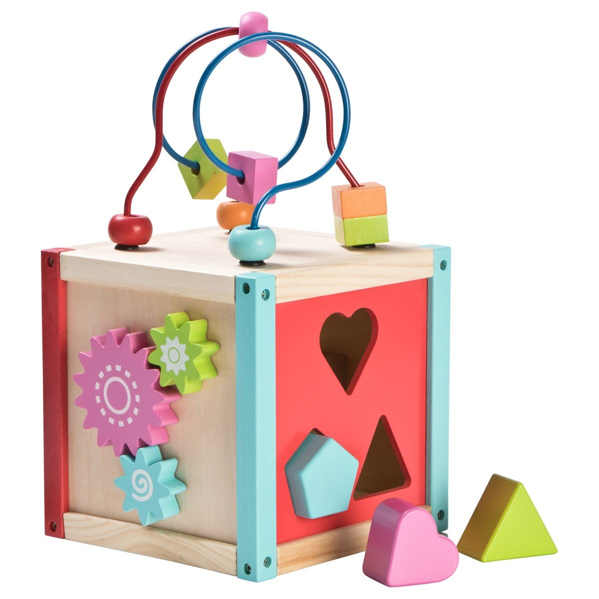 Small Cubes And Limited P: Small Activity Cube