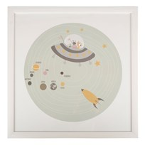 e1f72fb2cc2 FORM Living Planets Poster with Frame